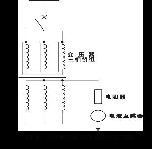 wf-b变压器中性点接地电阻柜