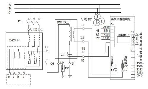 wf-pxb偏磁式消弧线圈成套装置 - 中性点接地系列